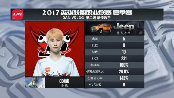 【战报】加里奥完美支援  JDG2:0击败DAN获得胜利