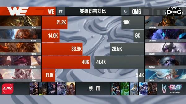 【战报】大舅子霞虐泉五杀助力WE2-0击败OMG