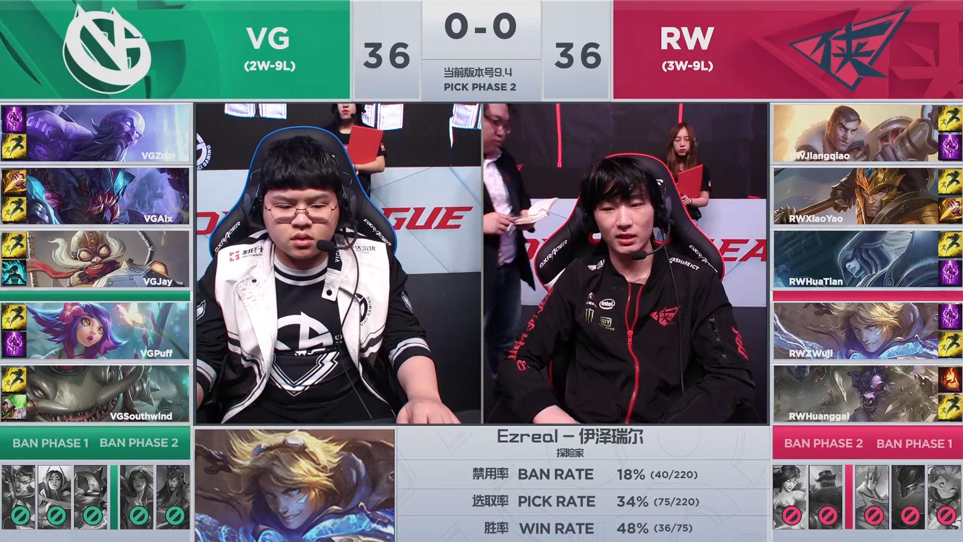 【战报】中路团战终起势,RW开启团战击败VG拿下首局
